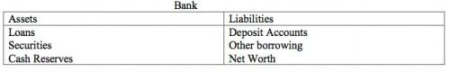 Bank_balance_sheet