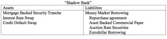 Shadow_bank_balance_sheet